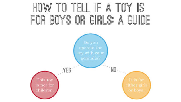 How to tell if a toy is for boys or girls: Do you operate the toy with your genitalia? Nope? Then boys OR girls. Otherwise very much not for children!